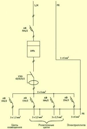 схема электроснабжения однушки