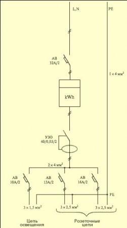 схема электроснабжения однущки с газом