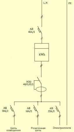 схема электроснабжения без заземления