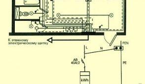 схема электроснабжения двухкомнатной квартиры