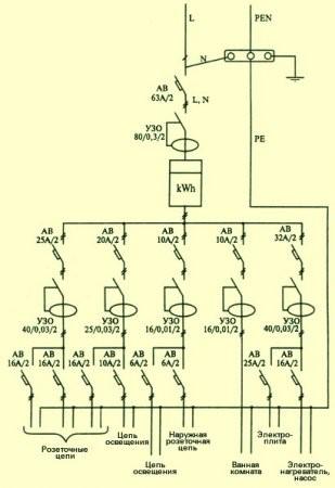 схема электроснабжения коттеджа