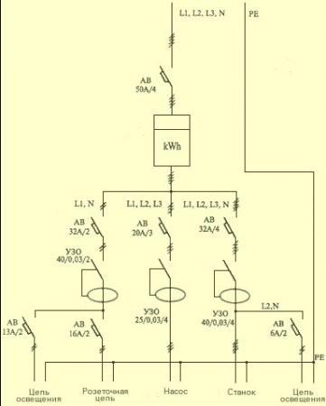 схема электроснабжения мастерской