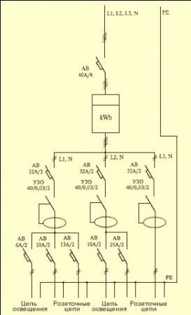 схема электроснабжения с трёхфазным вводом