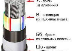 расшифровка проводов и кабелей