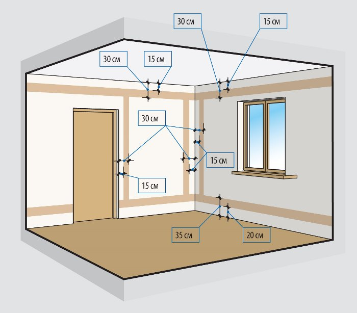 разметка электрической проводки в доме