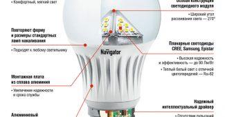 устройство ламп накаливания