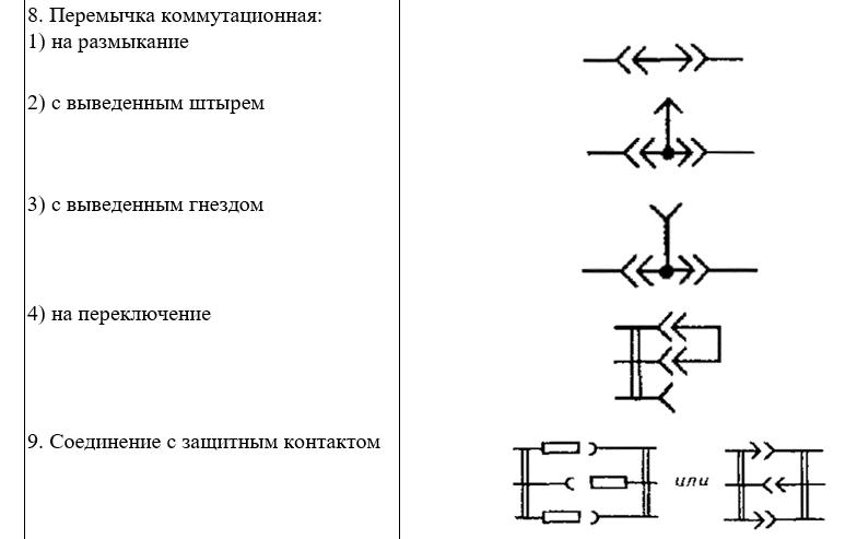графические значения в схемах