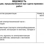 Приёмо-сдаточная документация ВСН 123-90...