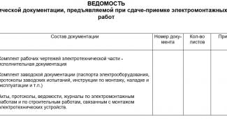ВСН 123-90 скачать форму заполнения
