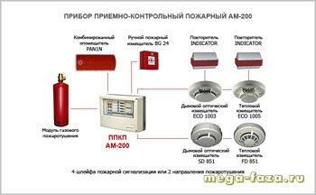 АПС пожарная