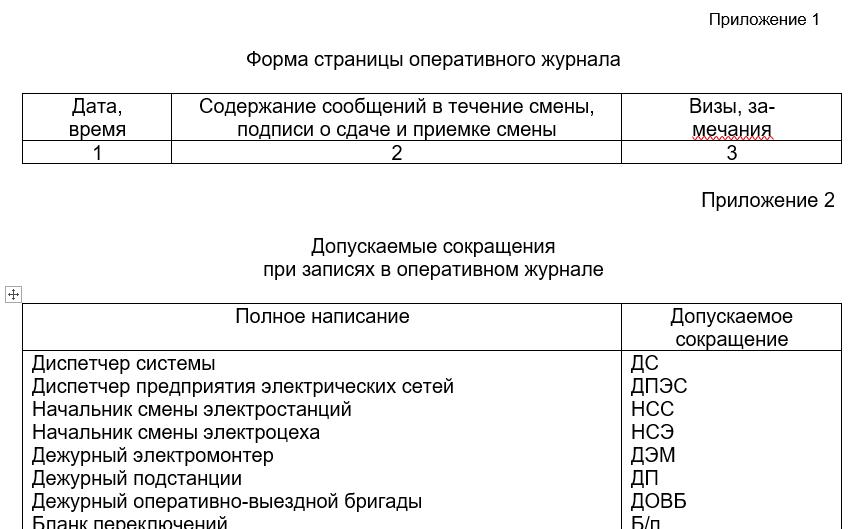 форма заполнения оперативного журнала