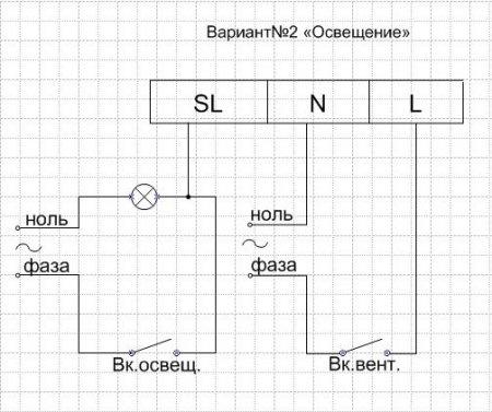 Схему размещения рекламных конструкций на территории