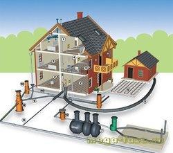проекты автоматизации инженерных систем