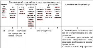 получение группы по электробезопасности нормативный срок