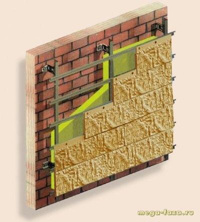 навесные вентилируемые фасады искусственный камень очень интересно
