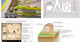 Защитное заземление электроустановки