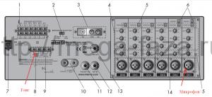задняя панель усилетиля iner-m ram-120A